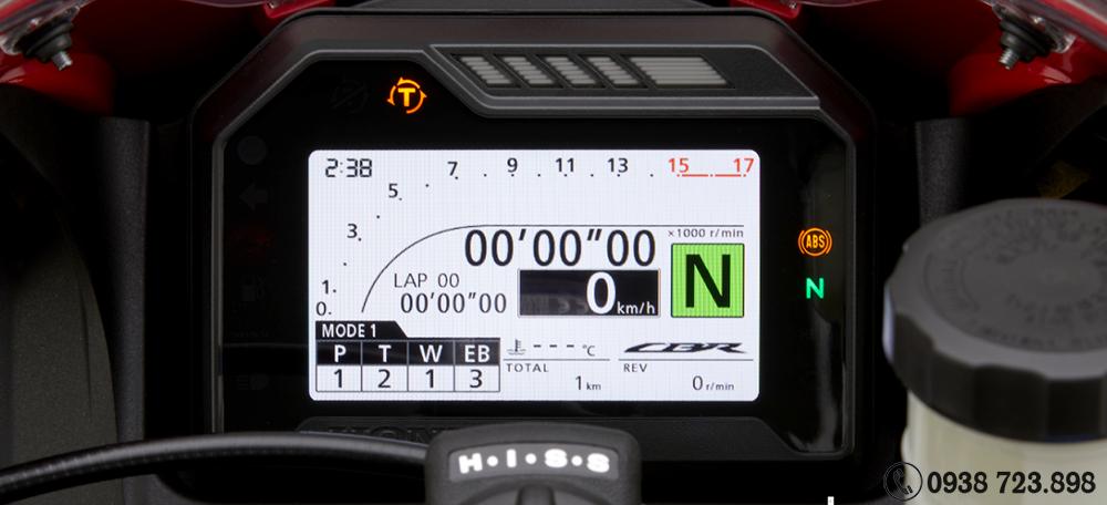 đồng hồ Honda CBR600RR HRC 2022