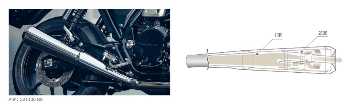 ống pô CB1100RS 2019